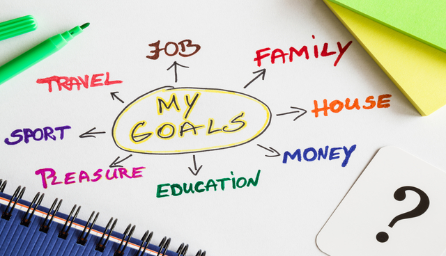 Goals of job, family, house, money, education, pleasure, sport and travel for next year on the white paper. The question is it all possible to realize? Goals concept. Handwriting.