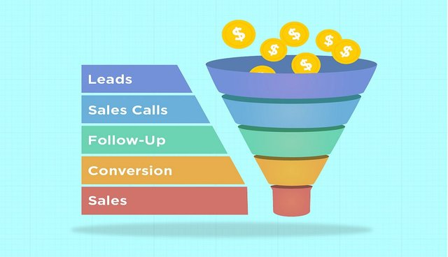 build a sales funnel